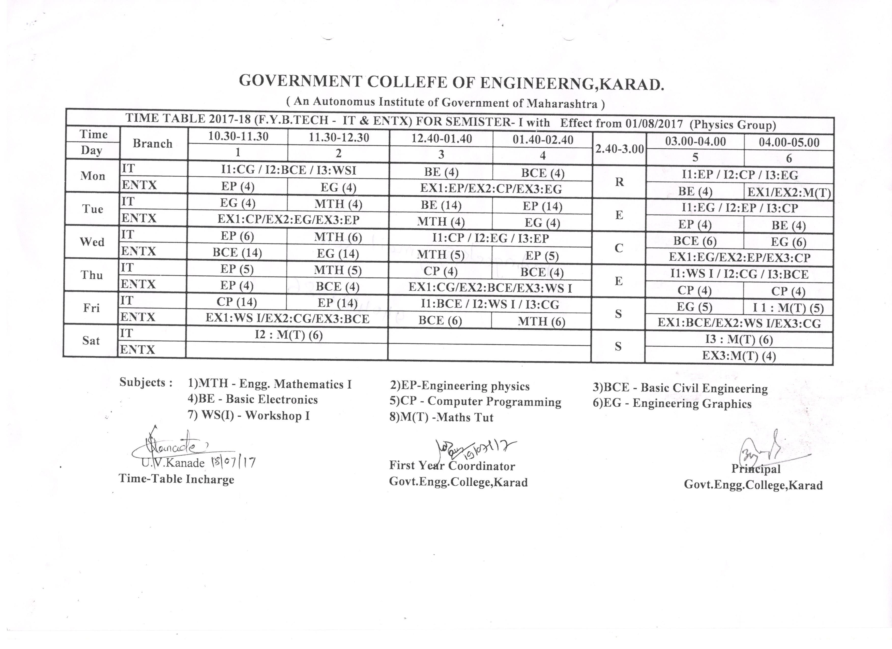 Government college of engineering karad click here malvernweather Choice Image